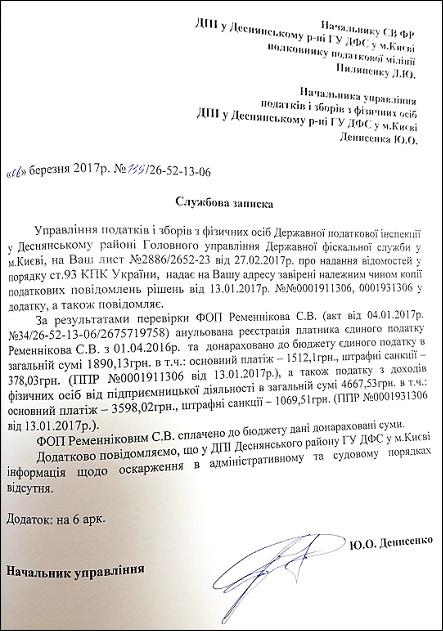 remennikov-sergij-vitalijovich-sluzhbova-zapiska