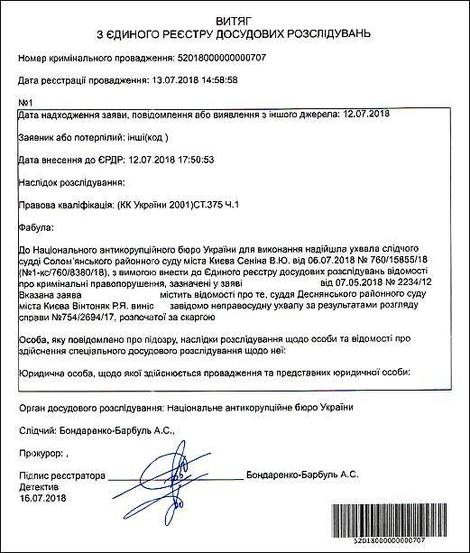 vintonyak-roman-yaroslavovich-vityag-yerdr