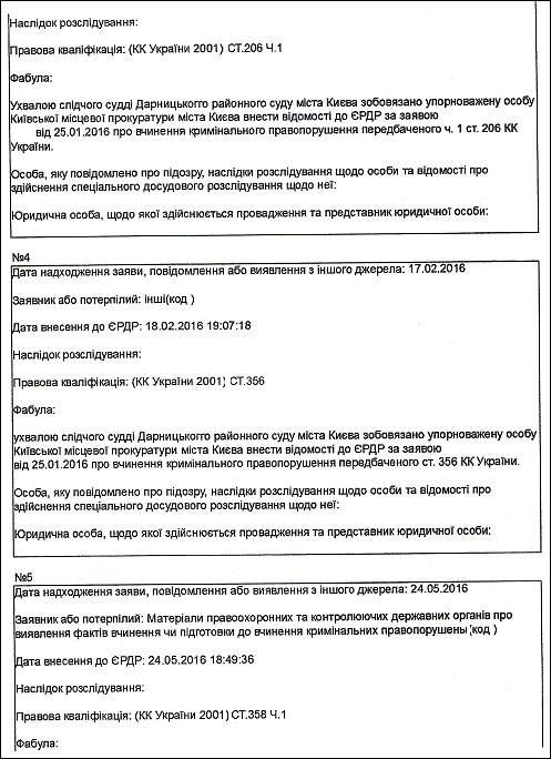Лагодич Н.В., Дорошенко Т.А., Пєтухов І.М. єрдр