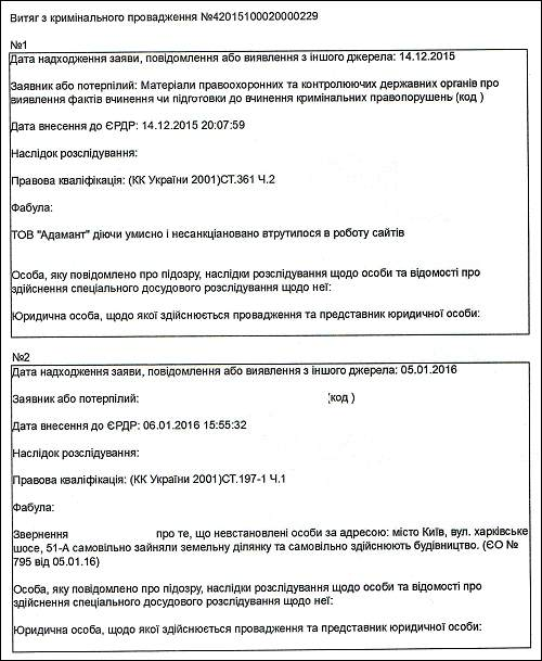 Лагодич Н.В., Дорошенко Т.А., Пєтухов І.М.