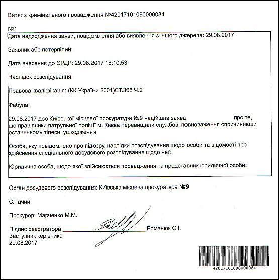 Ковальчук Ірина Олександрівна