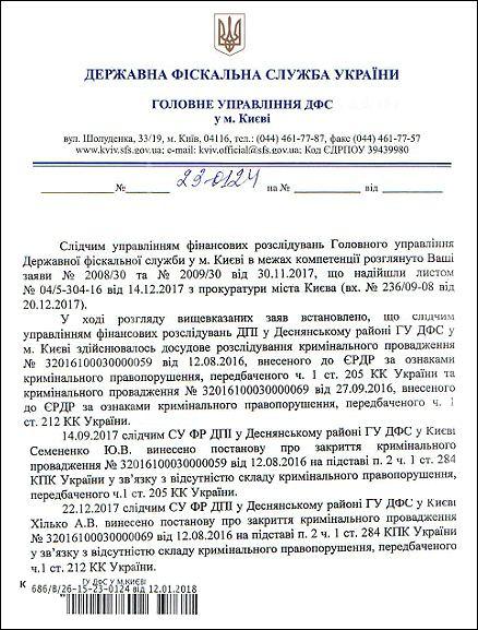 novachuk-sergij-andrijovich-shaxrajstvo