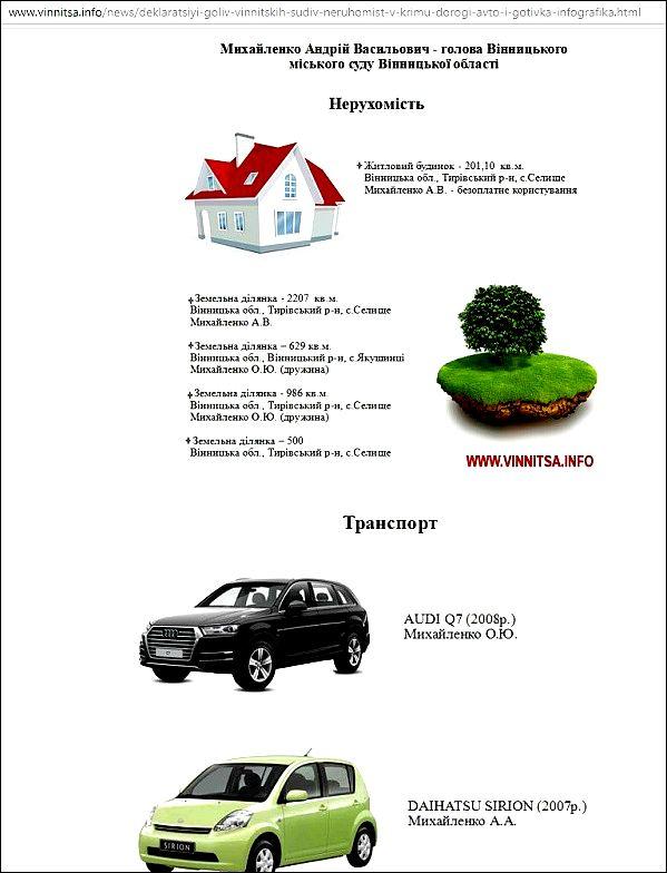 mixajlenko-andrij-vasilovich-statki