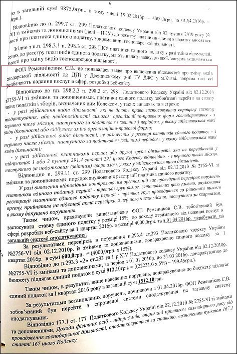 remennikov-sergij-vitalijovich-podatkovi-porushennya