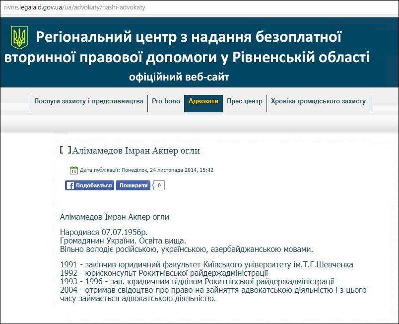 адвокат Алімамедов Імран Акпер Огли