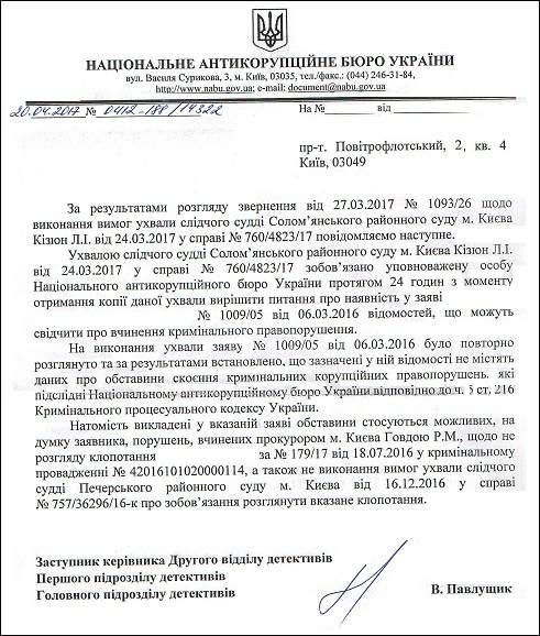 Кізюн Людмила Іванівна НАБУ
