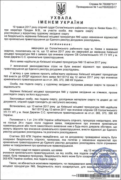 Кізюн Людмила Іванівна Ухвала