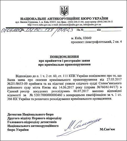 Тихонов Олексій Васильович єрдр