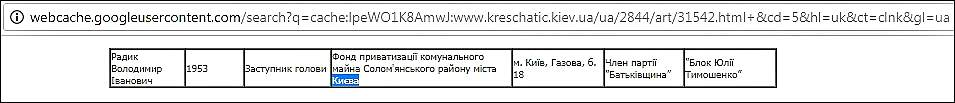 radik-volodimir-ivanovich-posada