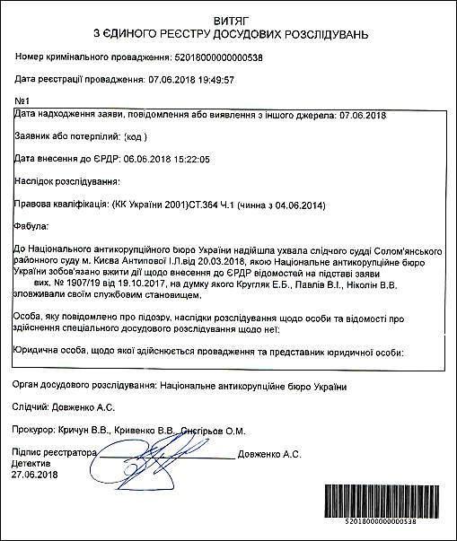 Кругляк Едуард Борисович ЄРДР