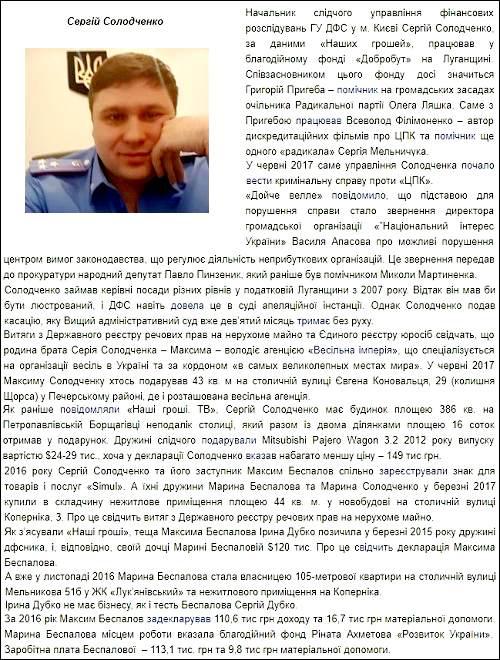 bespalov-m-o-solodchenko-s-v