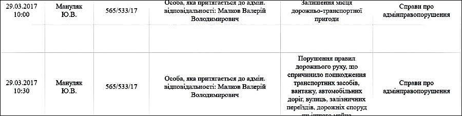 manulyak-yu-v-sudit-malkova-v-v