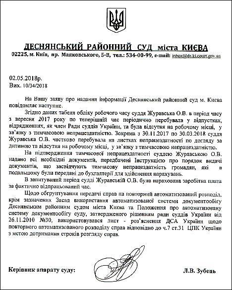Керівник апарату суду Зубець Л.В.